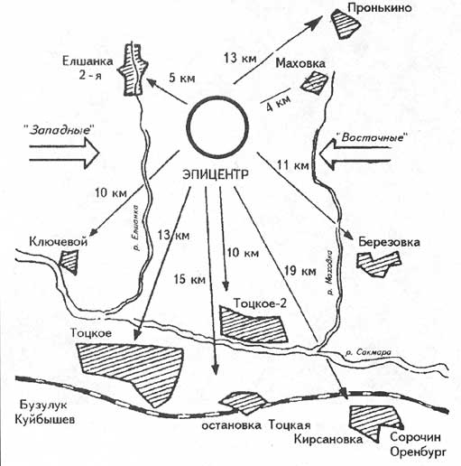 Ядерная Бомба - История Создания и Первые Применения
