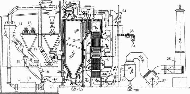 Тепловая схема барабанного котла