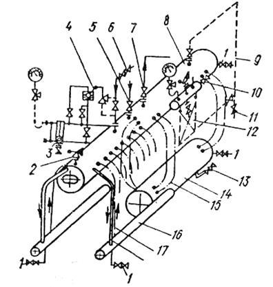 Схема парового котла типа ДКВР